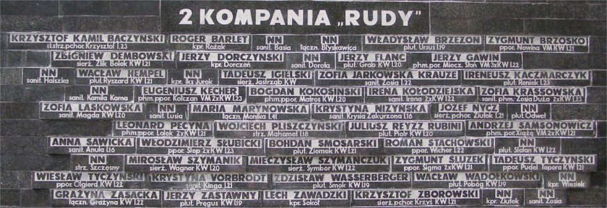 Wikipedia, Files with no machine-readable source, Military Cemetery in Warsaw, Monuments and memoria