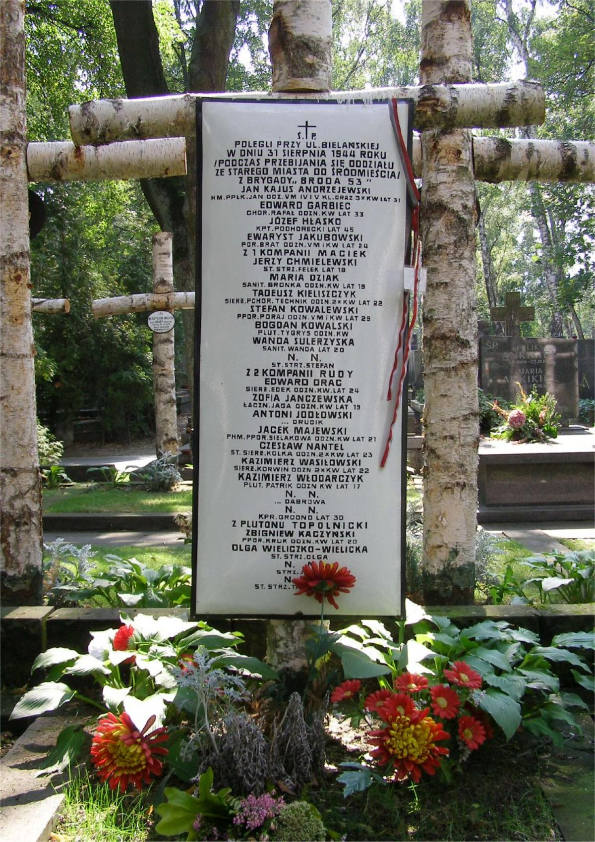 Wikipedia, Cichociemni tombs, Files with no machine-readable source, Military Cemetery in Warsaw, Se